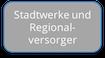 Stadtwerke und Regionalversorger